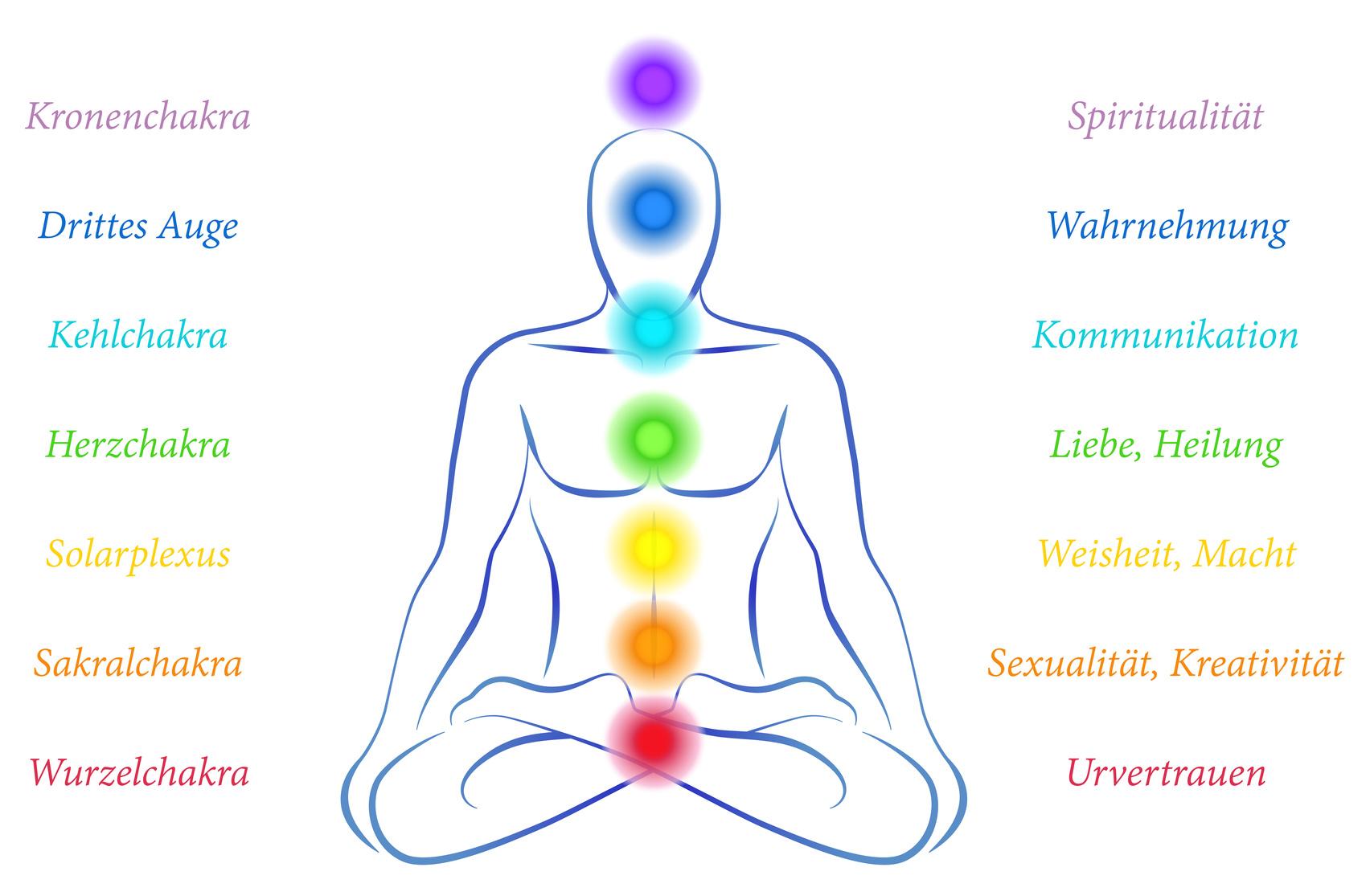 Aroma Yin Yoga: der sanfte Übungsstil für innere Ruhe; 20.1.17